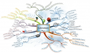 iMindMap Ultimate картинка №2